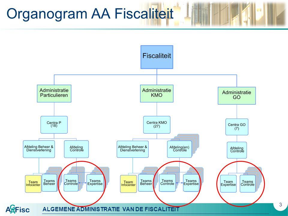 ALGEMENE ADMINISTRATIE VAN DE FISCALITEIT 4 Taken van jurist (niveau A) 1/2 Controle :  De fiscale aangifte onderzoeken op kantoor (op basis van beschikbare documenten en gedigitaliseerde gegevens) of ter plaatsen anomalieën onderzoeken  rekening houdend met de toepasselijke wetgeving (hoofdzakelijk fiscale en boekhoudkundige)  De fiscale aangifte eventueel wijzigen (motivatie in feiten en rechten en deze uitleggen aan de belastingplichtige)  schriftelijke procedure behalve bij akkoord  Niet-akkoorden onderzoeken en principekwesties met betrekking tot de toepasbare wetgeving en rechtspraak  De aanslagen vestigen na de grondslag ervan te hebben uitgelegd  argumentatie te ontwikkelen in de beslissing tot taxatie