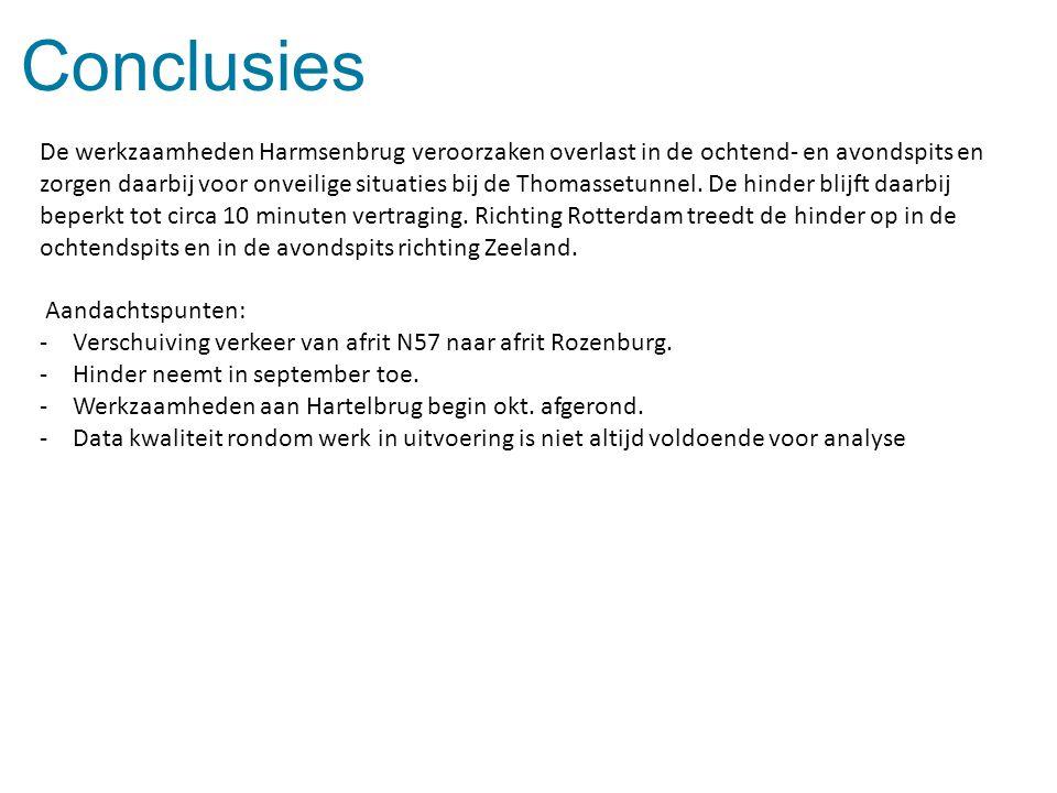 Conclusies De werkzaamheden Harmsenbrug veroorzaken overlast in de ochtend- en avondspits en zorgen daarbij voor onveilige situaties bij de Thomassetu