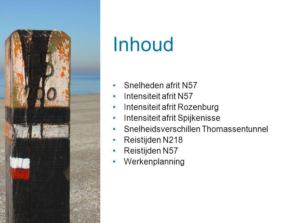 Inhoud Snelheden afrit N57 Intensiteit afrit N57 Intensiteit afrit Rozenburg Intensiteit afrit Spijkenisse Snelheidsverschillen Thomassentunnel Reisti