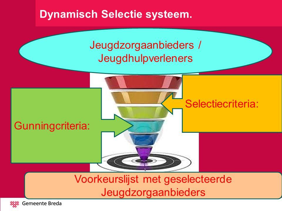 Jeugdzorgaanbieders / Jeugdhulpverleners Selectiecriteria: Gunningcriteria: Dynamisch Selectie systeem. Voorkeurslijst met geselecteerde Jeugdzorgaanb