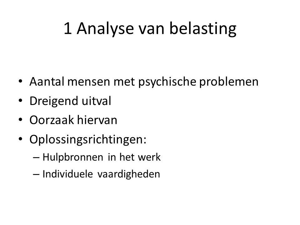 1 Analyse van belasting Aantal mensen met psychische problemen Dreigend uitval Oorzaak hiervan Oplossingsrichtingen: – Hulpbronnen in het werk – Indiv
