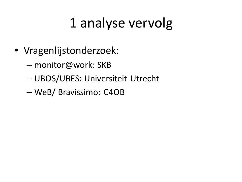 1 analyse vervolg Vragenlijstonderzoek: – monitor@work: SKB – UBOS/UBES: Universiteit Utrecht – WeB/ Bravissimo: C4OB