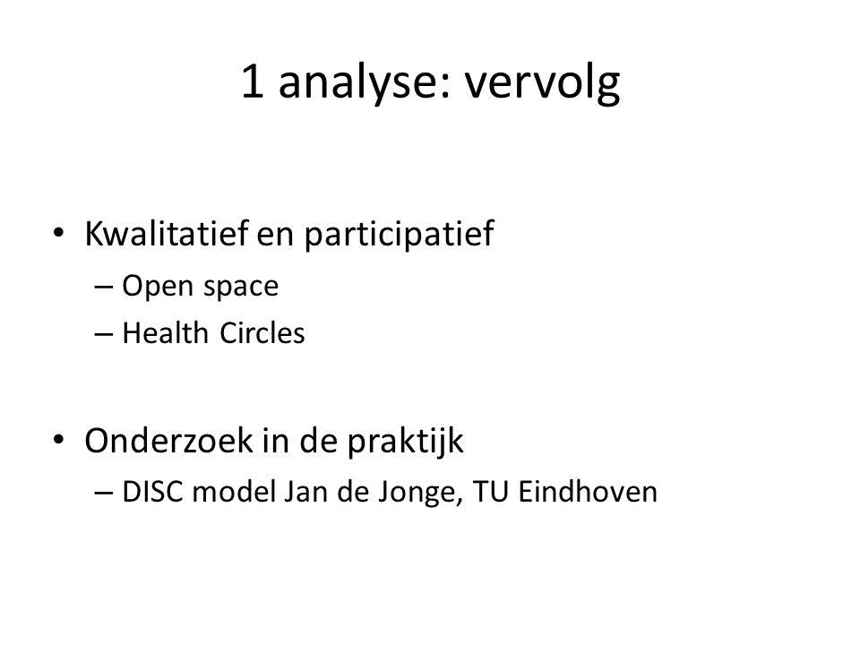 1 analyse: vervolg Kwalitatief en participatief – Open space – Health Circles Onderzoek in de praktijk – DISC model Jan de Jonge, TU Eindhoven