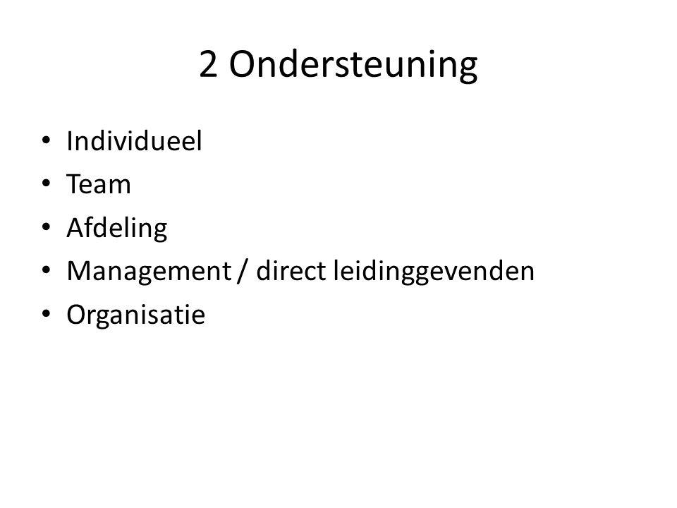 2 Ondersteuning Individueel Team Afdeling Management / direct leidinggevenden Organisatie