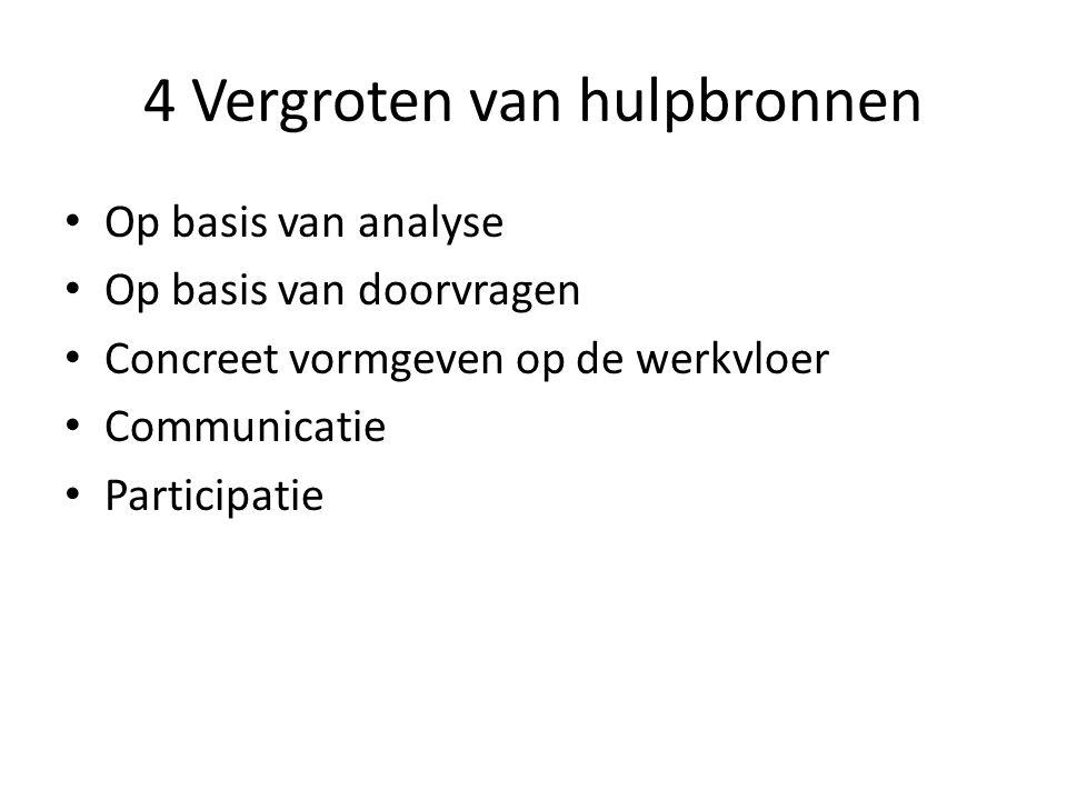 4 Vergroten van hulpbronnen Op basis van analyse Op basis van doorvragen Concreet vormgeven op de werkvloer Communicatie Participatie