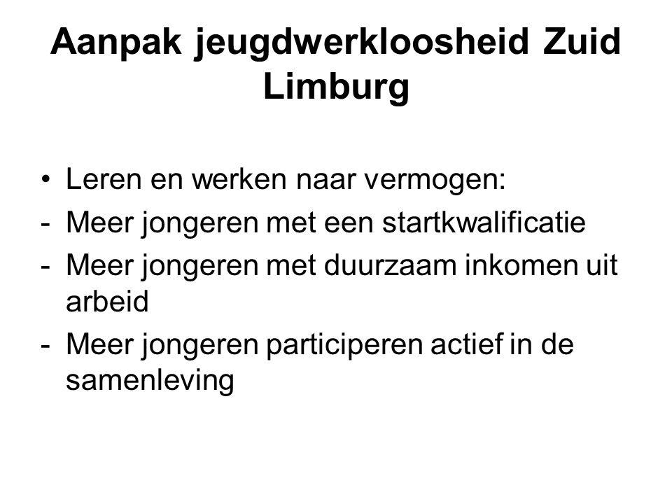 Aanpak jeugdwerkloosheid Zuid Limburg Leren en werken naar vermogen: -Meer jongeren met een startkwalificatie -Meer jongeren met duurzaam inkomen uit