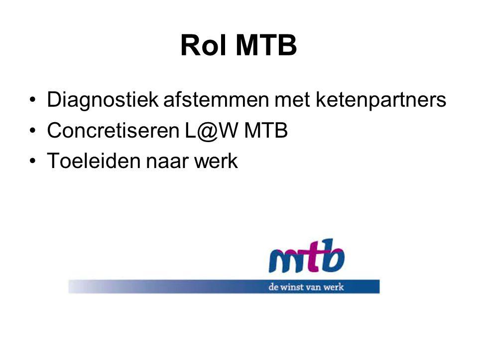 Rol MTB Diagnostiek afstemmen met ketenpartners Concretiseren L@W MTB Toeleiden naar werk