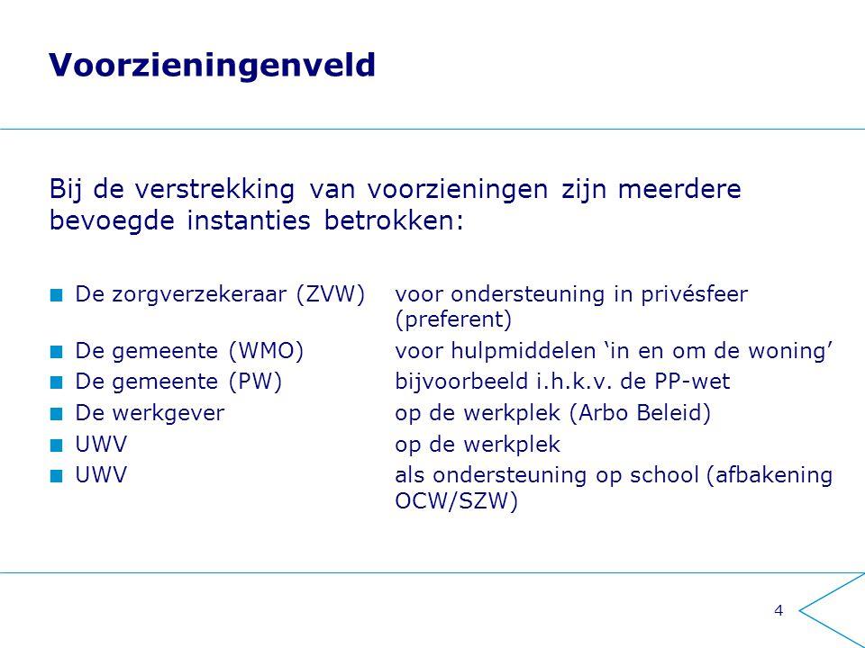 Voorzieningenveld Bij de verstrekking van voorzieningen zijn meerdere bevoegde instanties betrokken: De zorgverzekeraar (ZVW)voor ondersteuning in pri