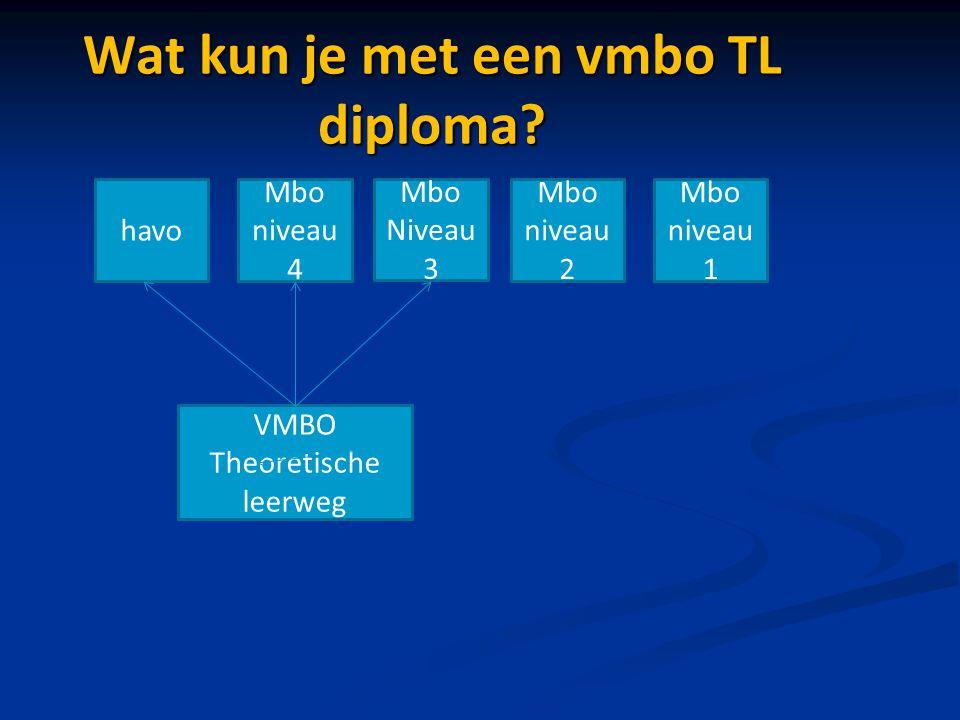 Wat kun je met een vmbo TL diploma? havo Mbo niveau 4 Mbo Niveau 3 Mbo niveau 2 Mbo niveau 1 VMBO Theoretische leerweg