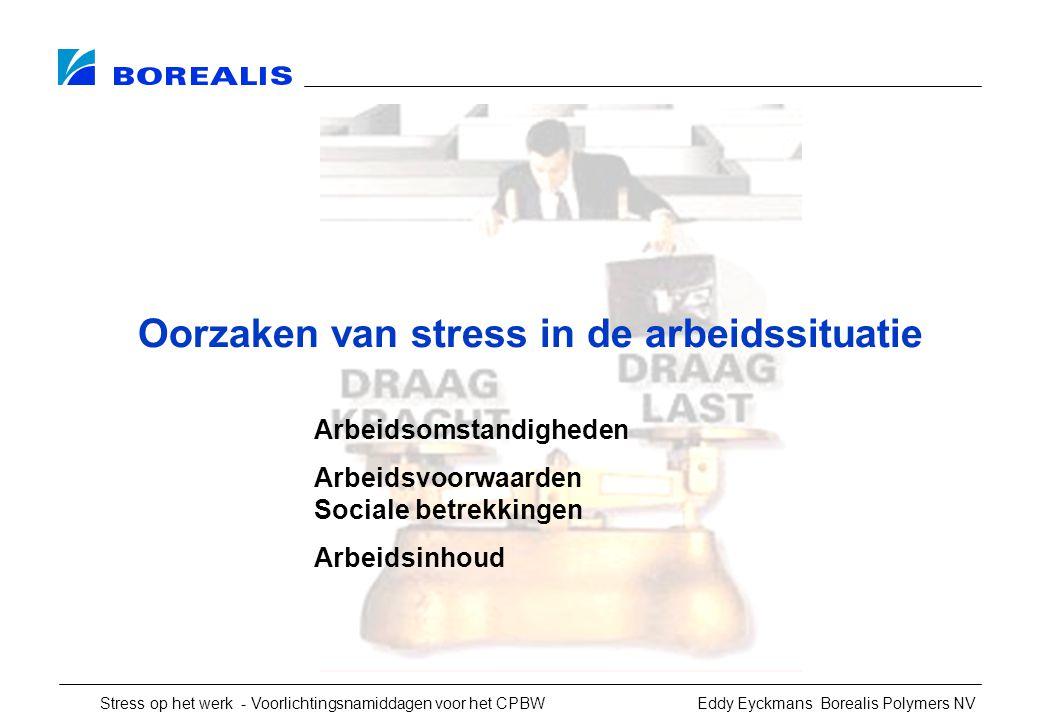 Stress op het werk - Voorlichtingsnamiddagen voor het CPBW Eddy Eyckmans Borealis Polymers NV Oorzaken van stress in de arbeidssituatie Arbeidsomstandigheden Arbeidsvoorwaarden Sociale betrekkingen Arbeidsinhoud