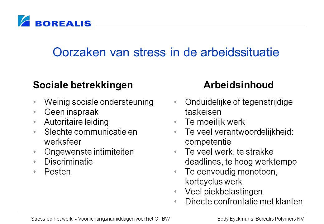 Stress op het werk - Voorlichtingsnamiddagen voor het CPBW Eddy Eyckmans Borealis Polymers NV Oorzaken van stress in de arbeidssituatie Sociale betrek