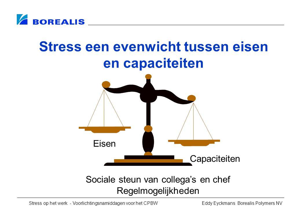 Stress op het werk - Voorlichtingsnamiddagen voor het CPBW Eddy Eyckmans Borealis Polymers NV Stress een evenwicht tussen eisen en capaciteiten Capaciteiten Sociale steun van collega's en chef Regelmogelijkheden Eisen