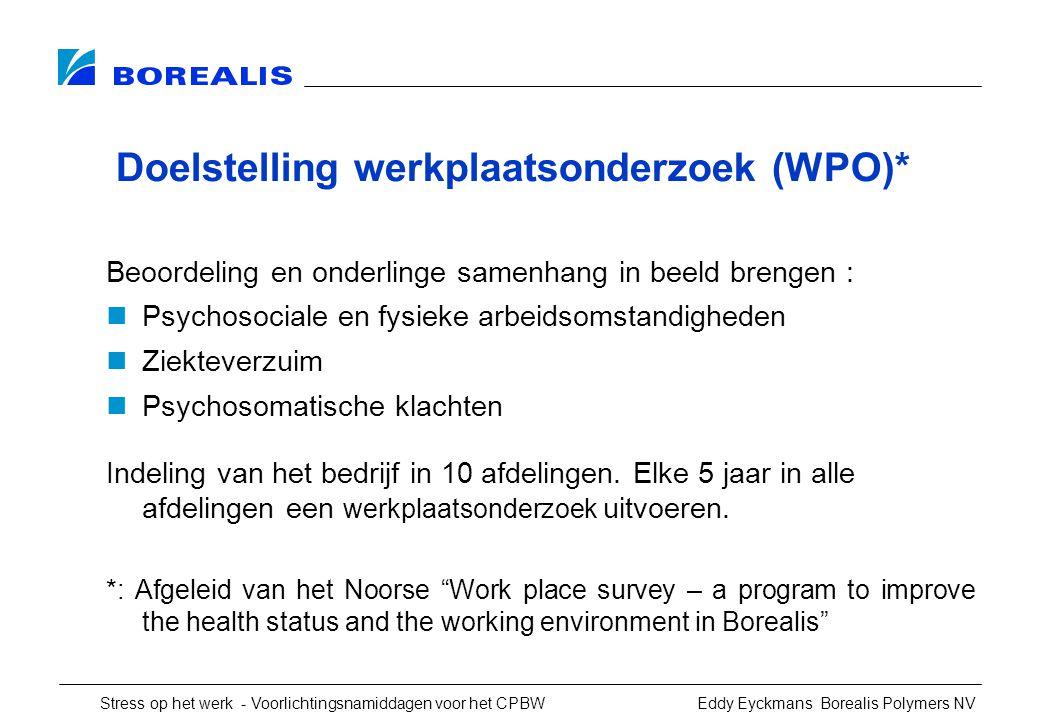 Stress op het werk - Voorlichtingsnamiddagen voor het CPBW Eddy Eyckmans Borealis Polymers NV Doelstelling werkplaatsonderzoek (WPO)* Beoordeling en o