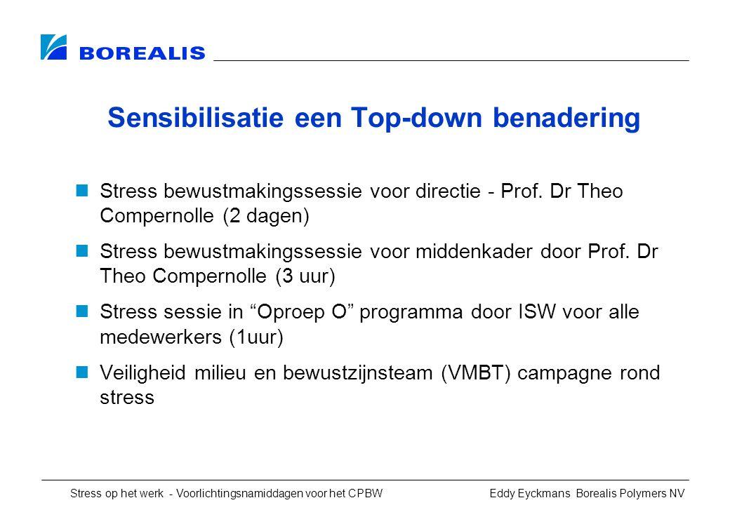 Stress op het werk - Voorlichtingsnamiddagen voor het CPBW Eddy Eyckmans Borealis Polymers NV Sensibilisatie een Top-down benadering Stress bewustmakingssessie voor directie - Prof.