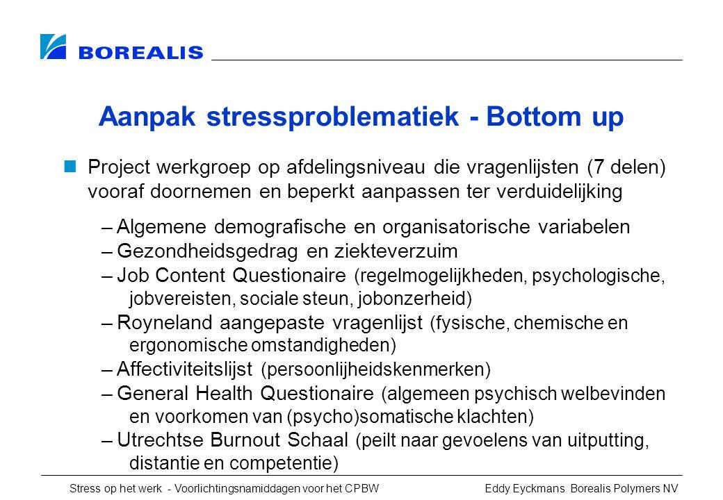 Stress op het werk - Voorlichtingsnamiddagen voor het CPBW Eddy Eyckmans Borealis Polymers NV Aanpak stressproblematiek - Bottom up Project werkgroep op afdelingsniveau die vragenlijsten (7 delen) vooraf doornemen en beperkt aanpassen ter verduidelijking –Algemene demografische en organisatorische variabelen –Gezondheidsgedrag en ziekteverzuim –Job Content Questionaire (regelmogelijkheden, psychologische, jobvereisten, sociale steun, jobonzerheid) –Royneland aangepaste vragenlijst (fysische, chemische en ergonomische omstandigheden) –Affectiviteitslijst (persoonlijheidskenmerken) –General Health Questionaire (algemeen psychisch welbevinden en voorkomen van (psycho)somatische klachten) –Utrechtse Burnout Schaal (peilt naar gevoelens van uitputting, distantie en competentie)