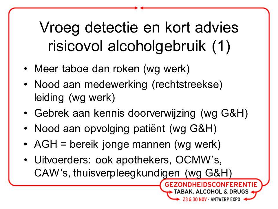 Vroeg detectie en kort advies risicovol alcoholgebruik (2) Stemming: –wg werk 17/28 –Wg G&H 31/60
