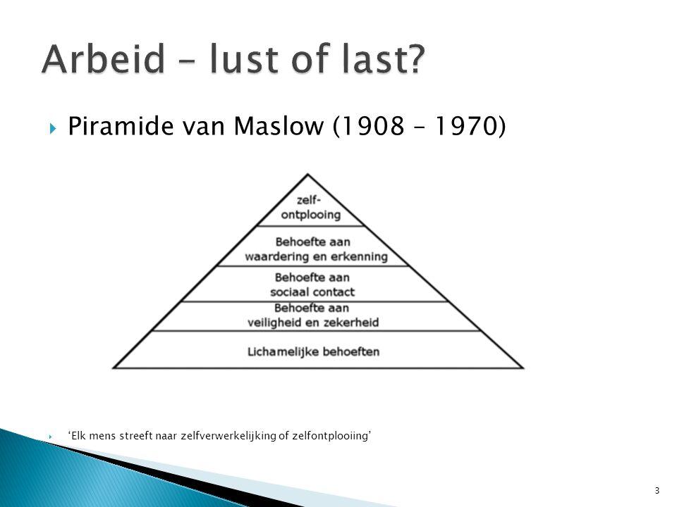  Piramide van Maslow (1908 – 1970)  'Elk mens streeft naar zelfverwerkelijking of zelfontplooiing' 3