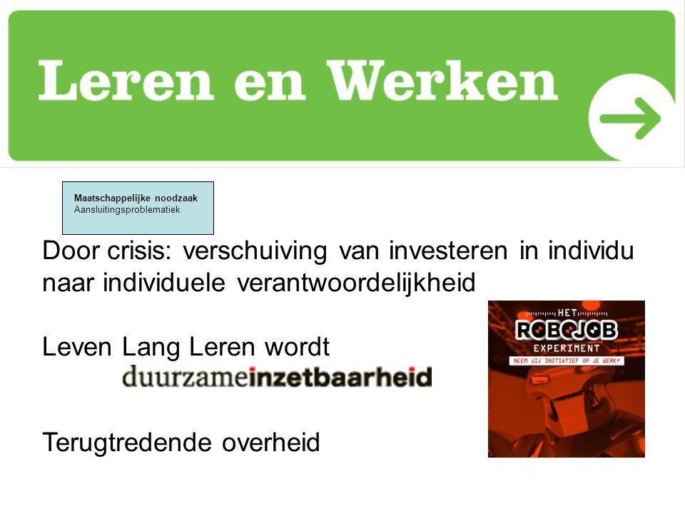 Door crisis: verschuiving van investeren in individu naar individuele verantwoordelijkheid Leven Lang Leren wordt Terugtredende overheid Maatschappeli