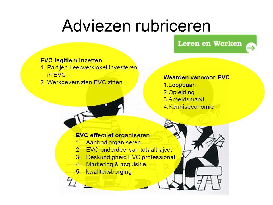 Adviezen rubriceren National covenant a quality code for APL Waarden van/voor EVC 1.Loopbaan 2.Opleiding 3.Arbeidsmarkt 4.Kenniseconomie EVC legitiem
