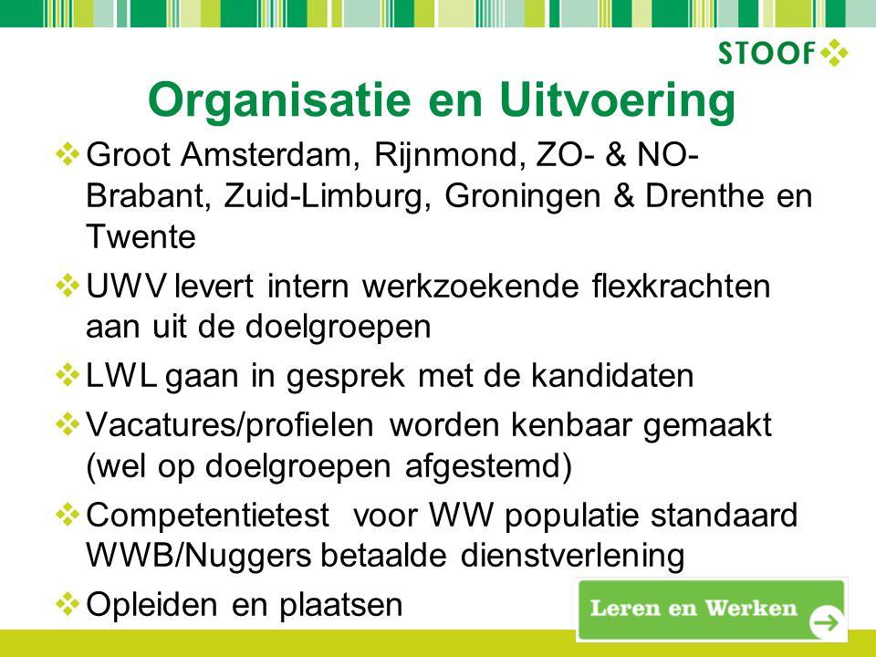 Organisatie en Uitvoering  Groot Amsterdam, Rijnmond, ZO- & NO- Brabant, Zuid-Limburg, Groningen & Drenthe en Twente  UWV levert intern werkzoekende