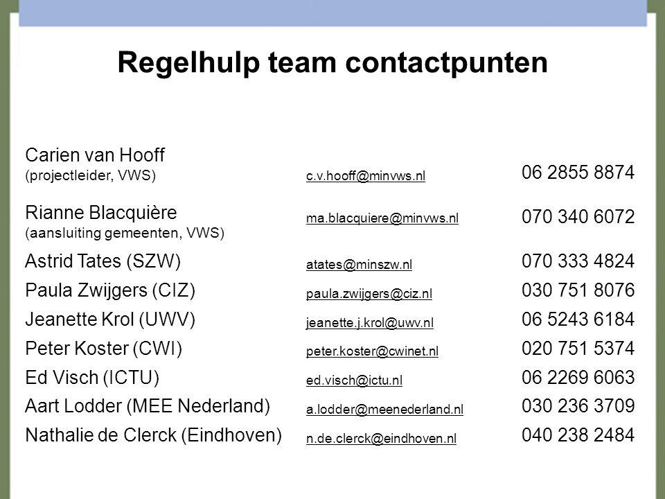 Regelhulp team contactpunten Carien van Hooff (projectleider, VWS) c.v.hooff@minvws.nl 06 2855 8874 Rianne Blacquière (aansluiting gemeenten, VWS) Astrid Tates (SZW) ma.blacquiere@minvws.nl atates@minszw.nl 070 340 6072 070 333 4824 Paula Zwijgers (CIZ) paula.zwijgers@ciz.nl 030 751 8076 Jeanette Krol (UWV) jeanette.j.krol@uwv.nl 06 5243 6184 Peter Koster (CWI) peter.koster@cwinet.nl 020 751 5374 Ed Visch (ICTU) ed.visch@ictu.nl 06 2269 6063 Aart Lodder (MEE Nederland) a.lodder@meenederland.nl 030 236 3709 Nathalie de Clerck (Eindhoven) n.de.clerck@eindhoven.nl 040 238 2484