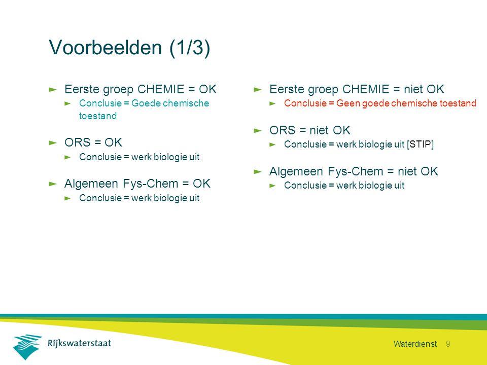 Waterdienst 9 Voorbeelden (1/3) Eerste groep CHEMIE = OK Conclusie = Goede chemische toestand ORS = OK Conclusie = werk biologie uit Algemeen Fys-Chem