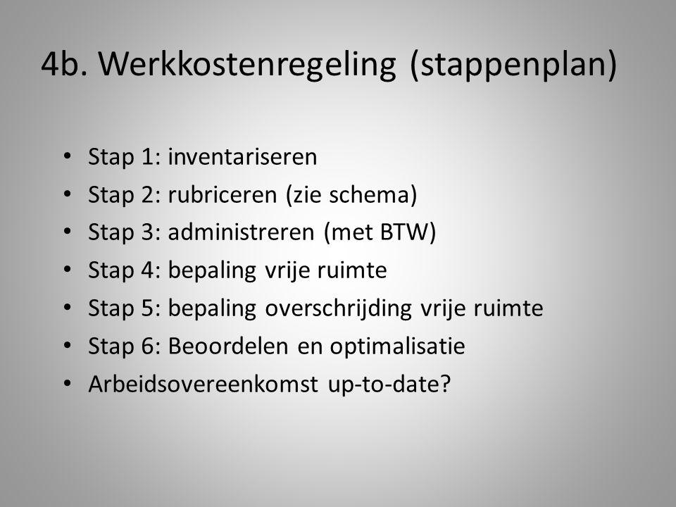 4b. Werkkostenregeling (stappenplan) Stap 1: inventariseren Stap 2: rubriceren (zie schema) Stap 3: administreren (met BTW) Stap 4: bepaling vrije rui