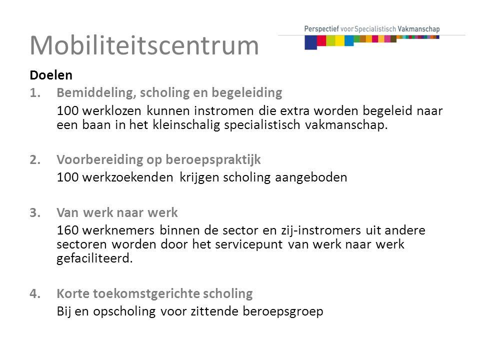Mobiliteitscentrum Doelen 1.Bemiddeling, scholing en begeleiding 100 werklozen kunnen instromen die extra worden begeleid naar een baan in het kleinsc