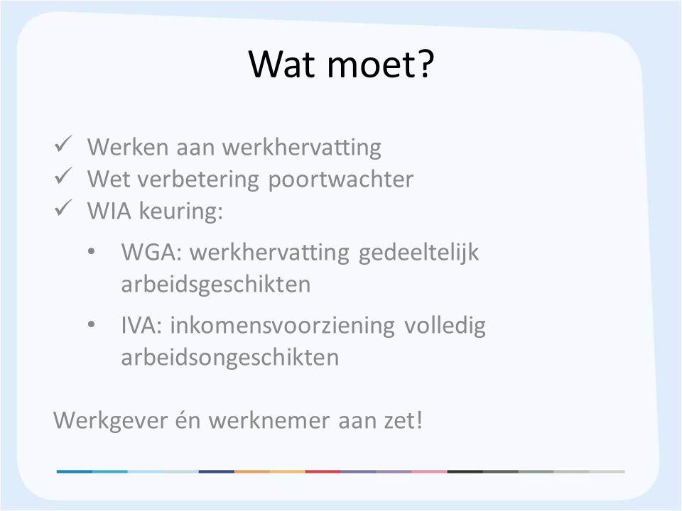 Wat moet? Werken aan werkhervatting Wet verbetering poortwachter WIA keuring: WGA: werkhervatting gedeeltelijk arbeidsgeschikten IVA: inkomensvoorzien