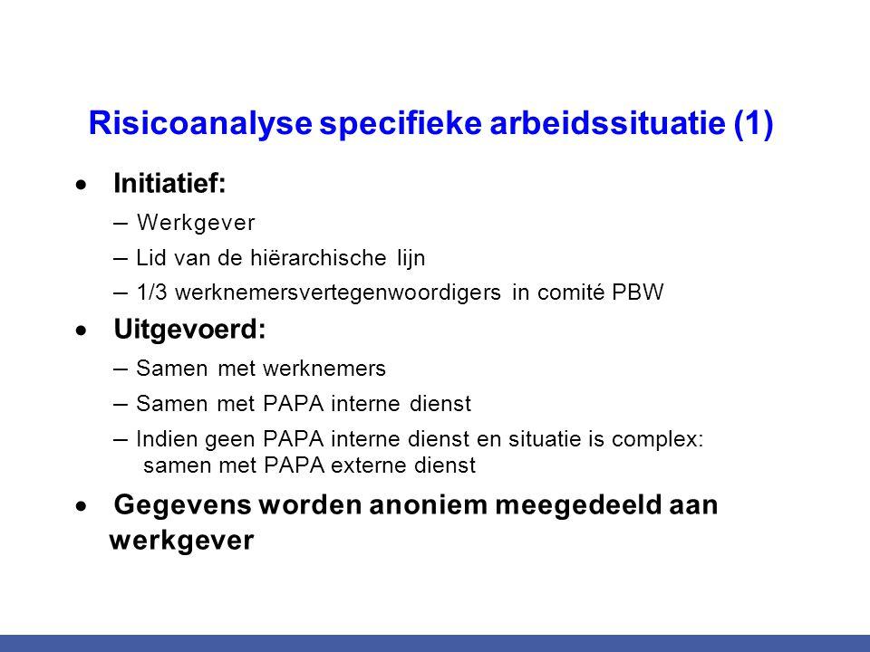 Risicoanalyse specifieke arbeidssituatie (1)  Initiatief: – Werkgever – Lid van de hiërarchische lijn – 1/3 werknemersvertegenwoordigers in comité PB