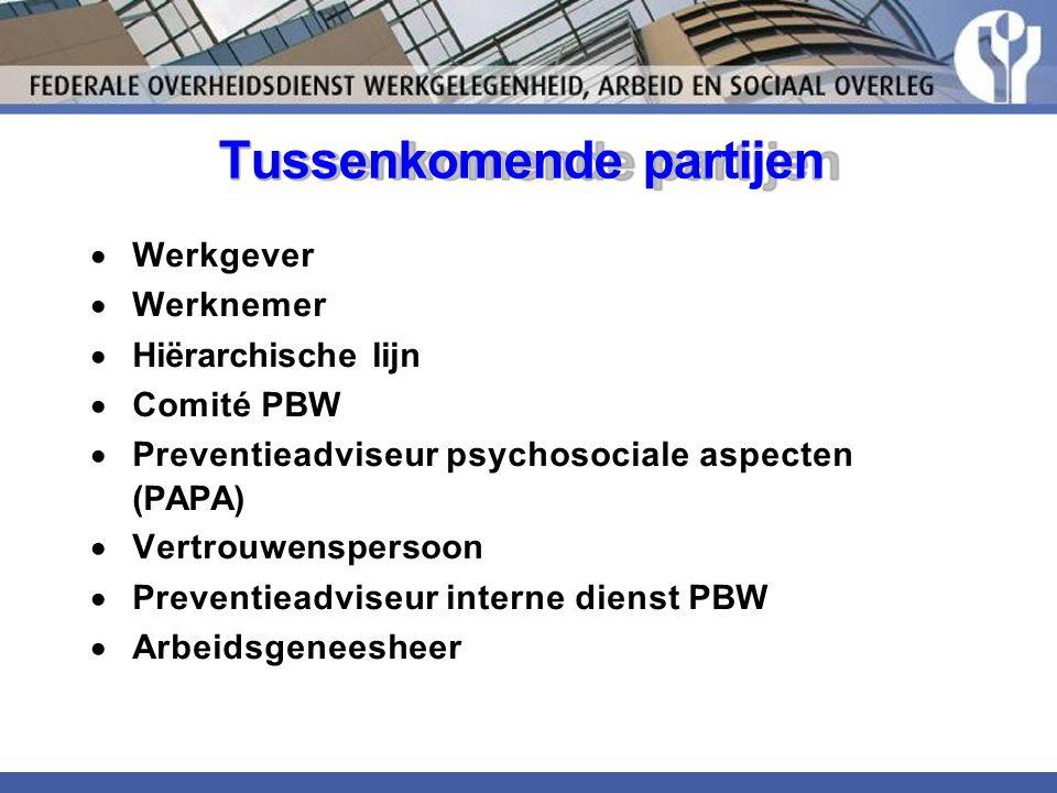 Tussenkomende partijen  Werkgever  Werknemer  Hiërarchische lijn  Comité PBW  Preventieadviseur psychosociale aspecten (PAPA)  Vertrouwenspersoon  Preventieadviseur interne dienst PBW  Arbeidsgeneesheer