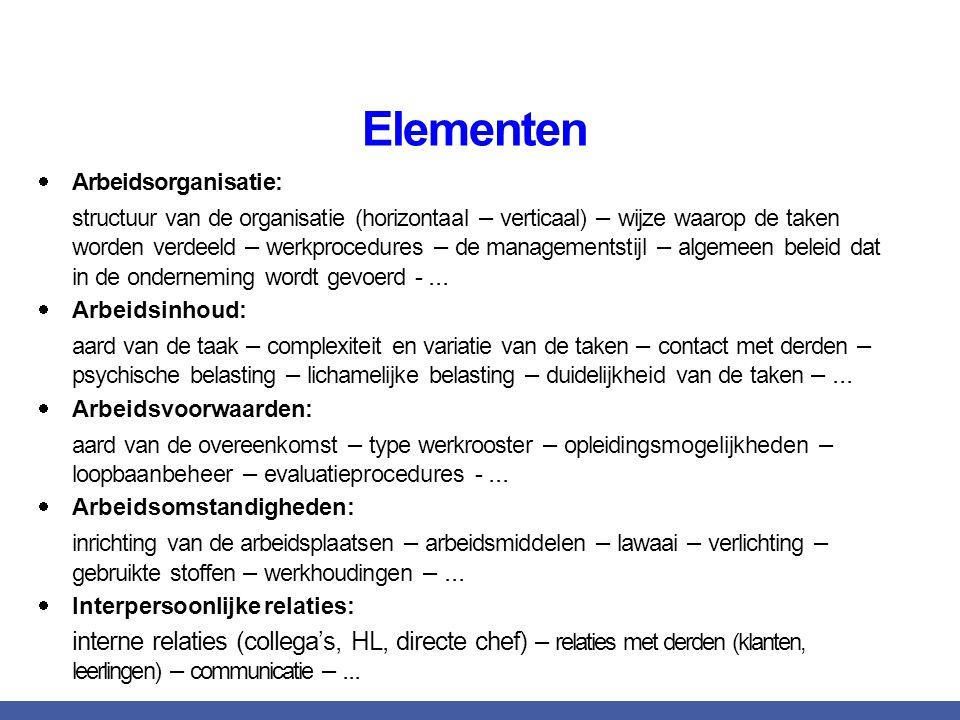 Elementen  Arbeidsorganisatie: structuur van de organisatie (horizontaal – verticaal) – wijze waarop de taken worden verdeeld – werkprocedures – de m