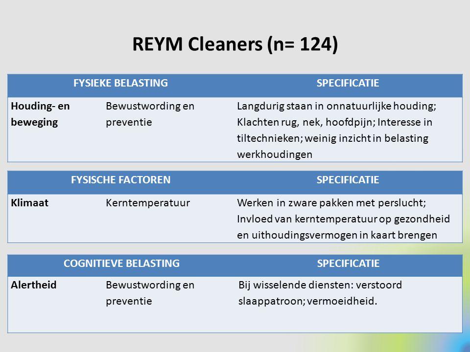 REYM Cleaners (n= 124) FYSIEKE BELASTINGSPECIFICATIE Houding- en beweging Bewustwording en preventie Langdurig staan in onnatuurlijke houding; Klachte