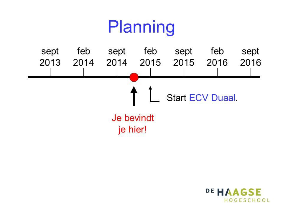 Planning sept 2013 feb 2014 sept 2014 feb 2015 sept 2015 feb 2016 sept 2016 Je bevindt je hier.