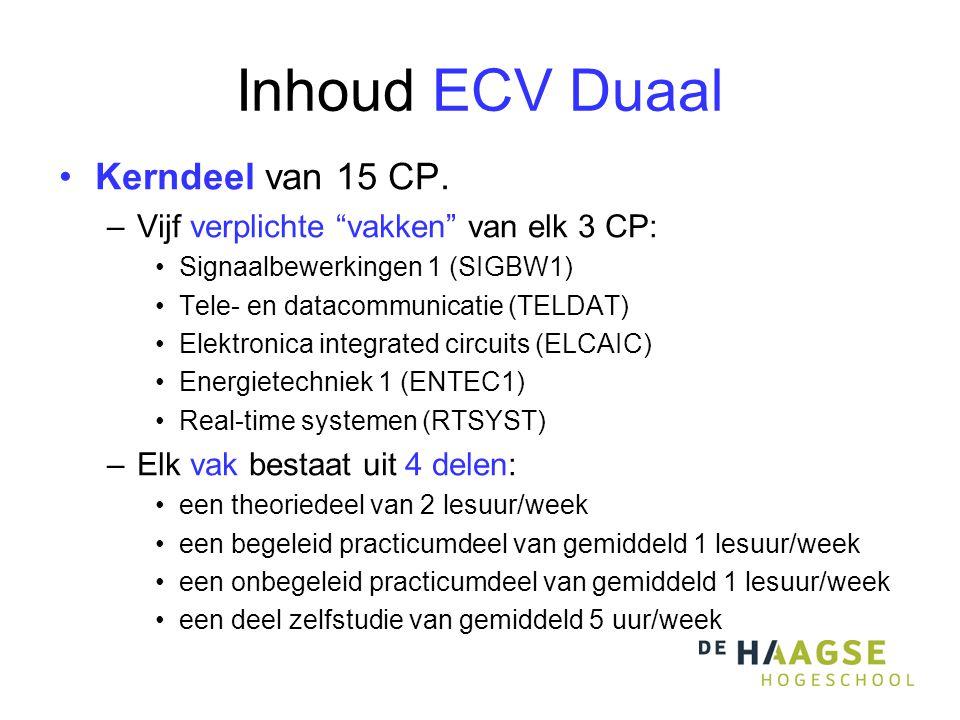 Inhoud ECV Duaal Kerndeel van 15 CP.