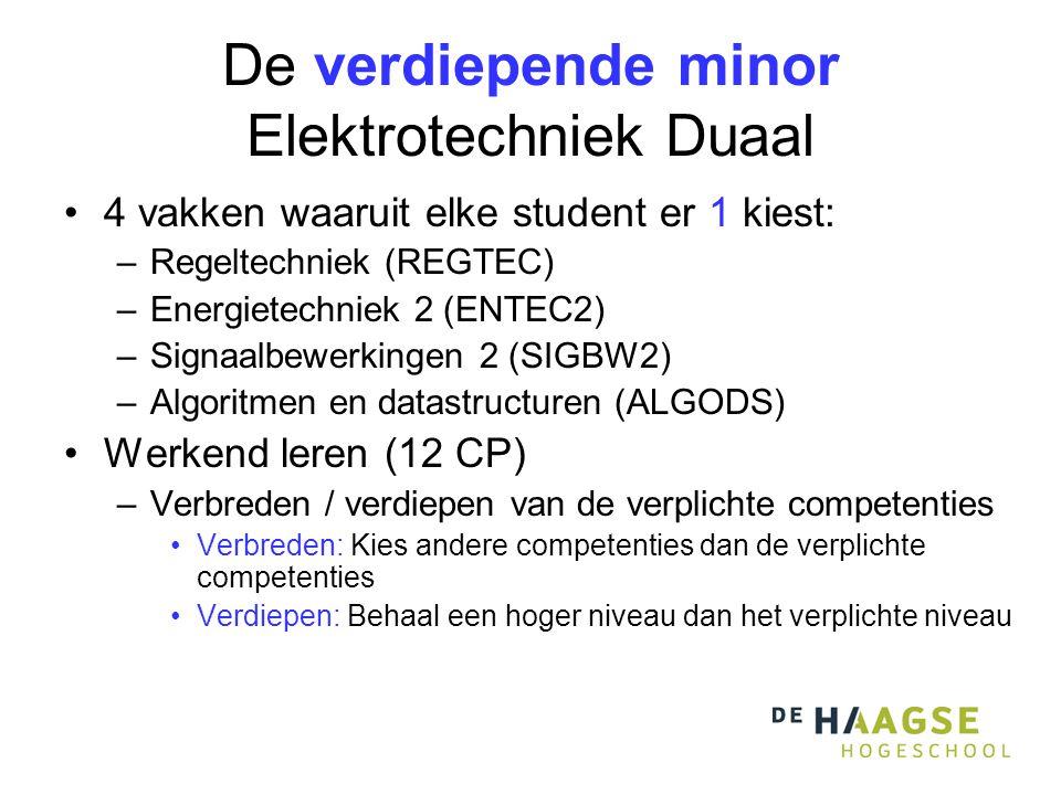 De verdiepende minor Elektrotechniek Duaal 4 vakken waaruit elke student er 1 kiest: –Regeltechniek (REGTEC) –Energietechniek 2 (ENTEC2) –Signaalbewerkingen 2 (SIGBW2) –Algoritmen en datastructuren (ALGODS) Werkend leren (12 CP) –Verbreden / verdiepen van de verplichte competenties Verbreden: Kies andere competenties dan de verplichte competenties Verdiepen: Behaal een hoger niveau dan het verplichte niveau