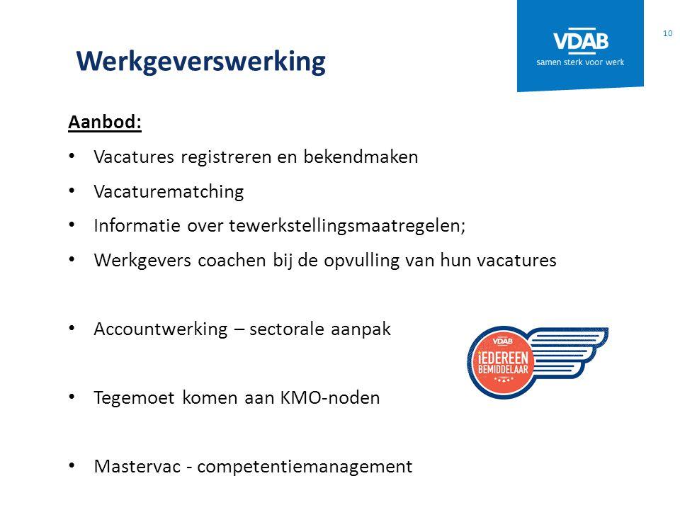 Werkgeverswerking Aanbod: Vacatures registreren en bekendmaken Vacaturematching Informatie over tewerkstellingsmaatregelen; Werkgevers coachen bij de