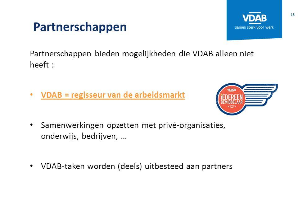 Partnerschappen Partnerschappen bieden mogelijkheden die VDAB alleen niet heeft : VDAB = regisseur van de arbeidsmarkt Samenwerkingen opzetten met pri