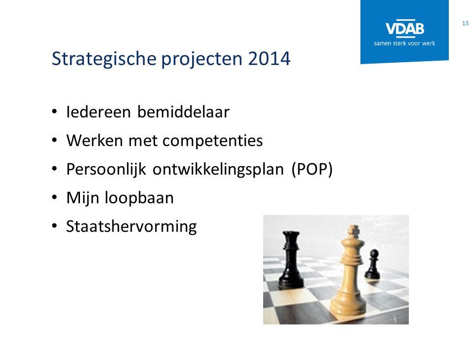 Strategische projecten 2014 Iedereen bemiddelaar Werken met competenties Persoonlijk ontwikkelingsplan (POP) Mijn loopbaan Staatshervorming 15