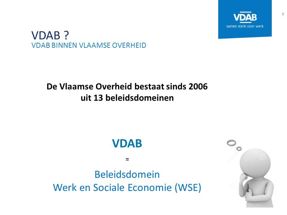 Wat doen we in Oost-Vlaanderen? 14