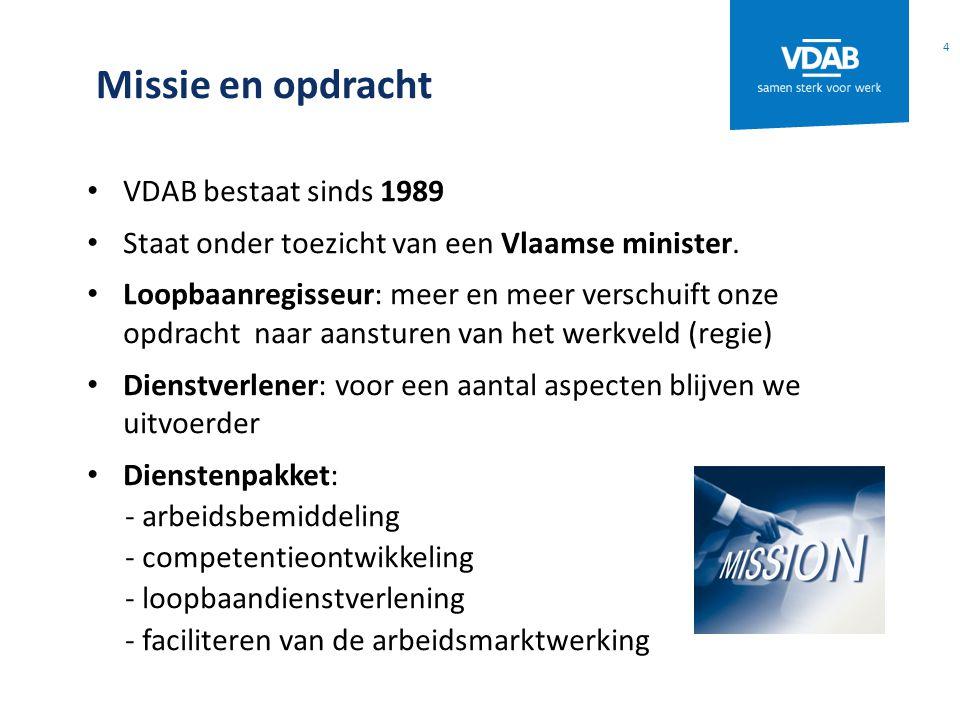Beheersovereenkomst Prioriteiten voor komende jaren Overeenkomst tussen de Vlaamse regering en VDAB Voor een periode van vijf jaar Beleidsprioriteiten, in doelstellingen geformuleerd Kent middelen toe aan de VDAB en bepaalt welke prestaties daartegenover staan Beheersovereenkomst 2011-2015: vijf strategische doelstellingen 5