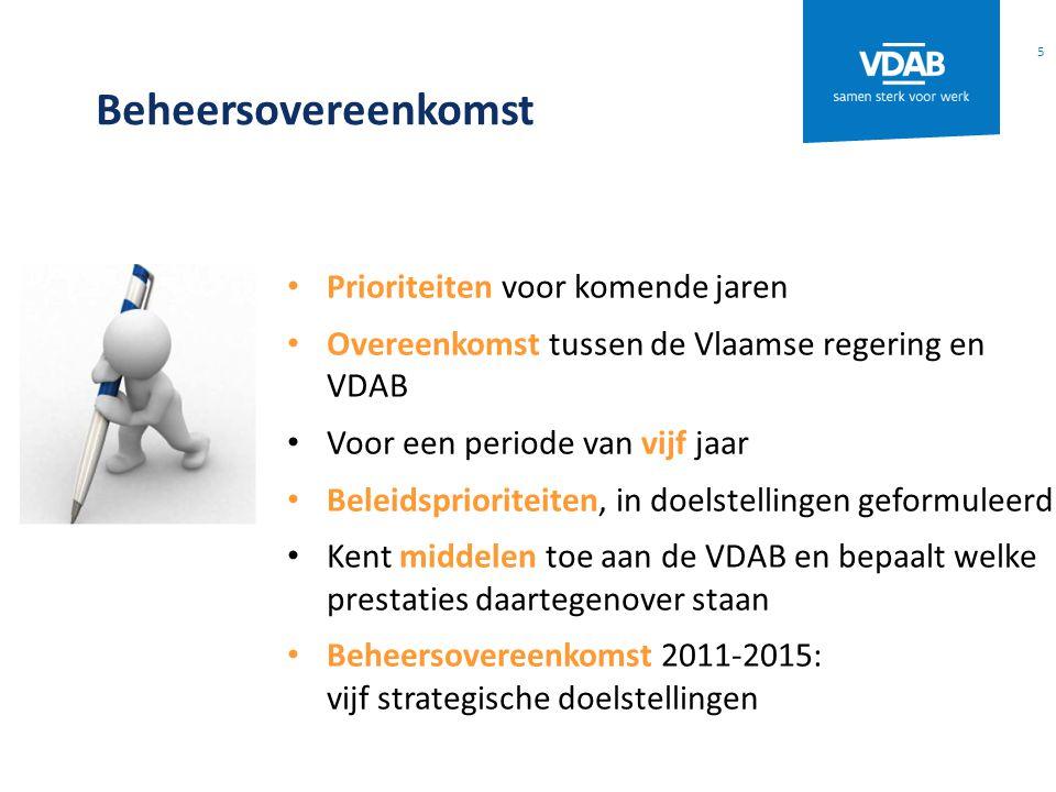 Beheersovereenkomst Prioriteiten voor komende jaren Overeenkomst tussen de Vlaamse regering en VDAB Voor een periode van vijf jaar Beleidsprioriteiten