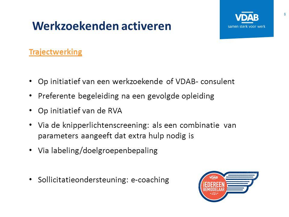 Werkzoekenden activeren Trajectwerking Op initiatief van een werkzoekende of VDAB- consulent Preferente begeleiding na een gevolgde opleiding Op initi