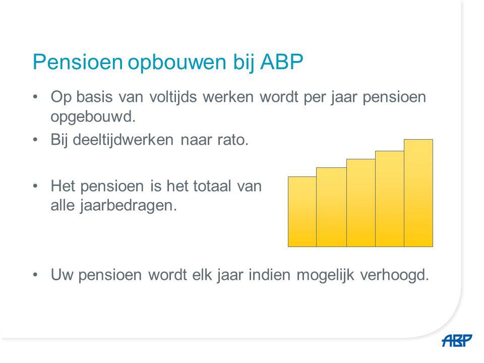 Pensioen opbouwen bij ABP Ontwikkelingen aanvullend ABP pensioen ABP pensioenformule: tijd x 2,05% x (inkomen -/-franchise) (€ 41.150 -/- € 11.150) Bij 65 jaar; opbouw 2,05% van € 30.000 = € 615 2013 Bij 67 jaar; opbouw 1,95% van € 30.000 = € 585 2014 2015 Bij 67 jaar; opbouw 1,675% van € 30.000 = € 503 ?