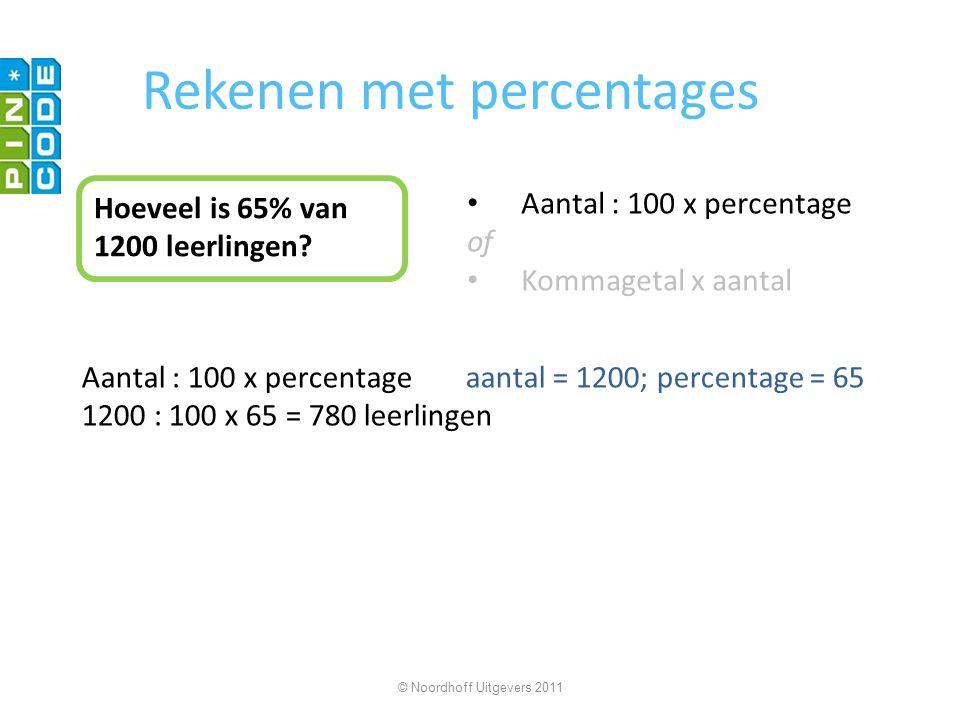 Hoeveel is 65% van 1200 leerlingen? Aantal : 100 x percentage of Kommagetal x aantal Aantal : 100 x percentageaantal = 1200; percentage = 65 1200 : 10