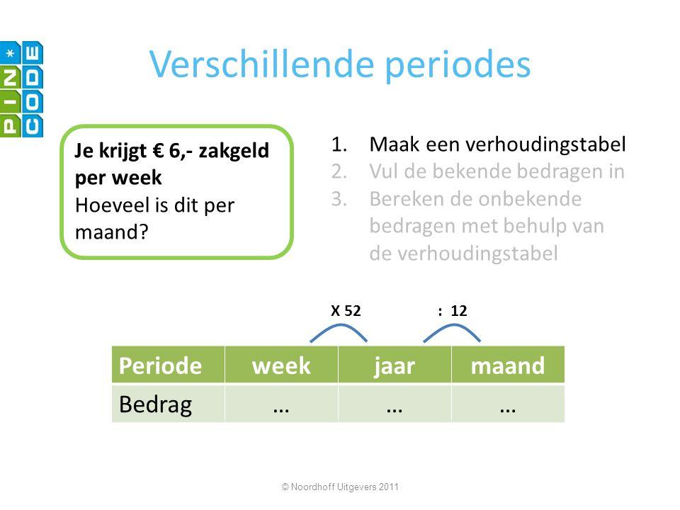 Verschillende periodes Je krijgt € 6,- zakgeld per week Hoeveel is dit per maand? 1.Maak een verhoudingstabel 2.Vul de bekende bedragen in 3.Bereken d
