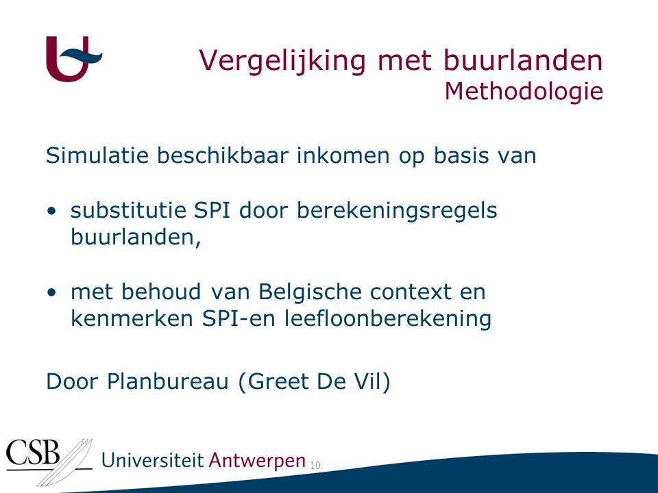 Vergelijking met buurlanden Methodologie Simulatie beschikbaar inkomen op basis van substitutie SPI door berekeningsregels buurlanden, met behoud van Belgische context en kenmerken SPI-en leefloonberekening Door Planbureau (Greet De Vil) 10