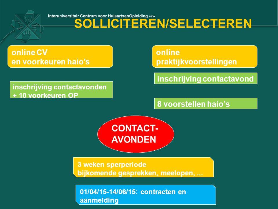 SOLLICITEREN/SELECTEREN online CV en voorkeuren haio's online praktijkvoorstellingen inschrijving contactavond inschrijving contactavonden + 10 voorke