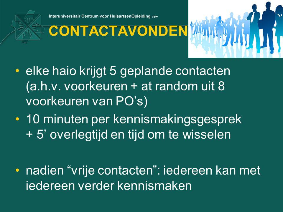 CONTACTAVONDEN elke haio krijgt 5 geplande contacten (a.h.v. voorkeuren + at random uit 8 voorkeuren van PO's) 10 minuten per kennismakingsgesprek + 5