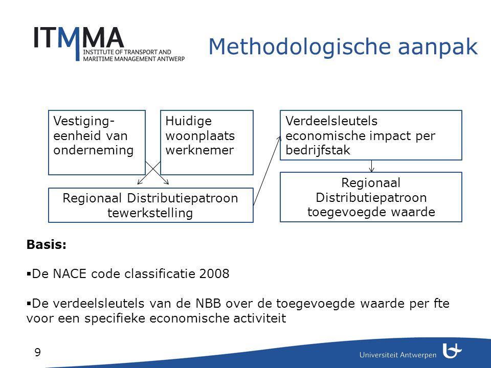 9 Methodologische aanpak Vestiging- eenheid van onderneming Huidige woonplaats werknemer Regionaal Distributiepatroon tewerkstelling Verdeelsleutels e